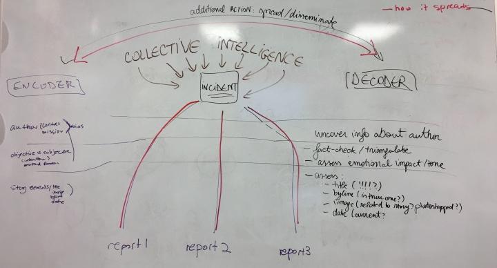 whiteboard-sketch.jpg
